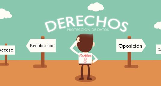 como ejercer derechos de proteccion de datos