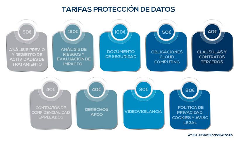 Proteccion de datos precios y tarifas