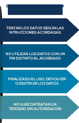 contrato-prestacion-servicios