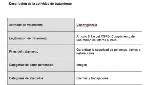 Imagen de registro de actividades de tratamiento videovigilancia
