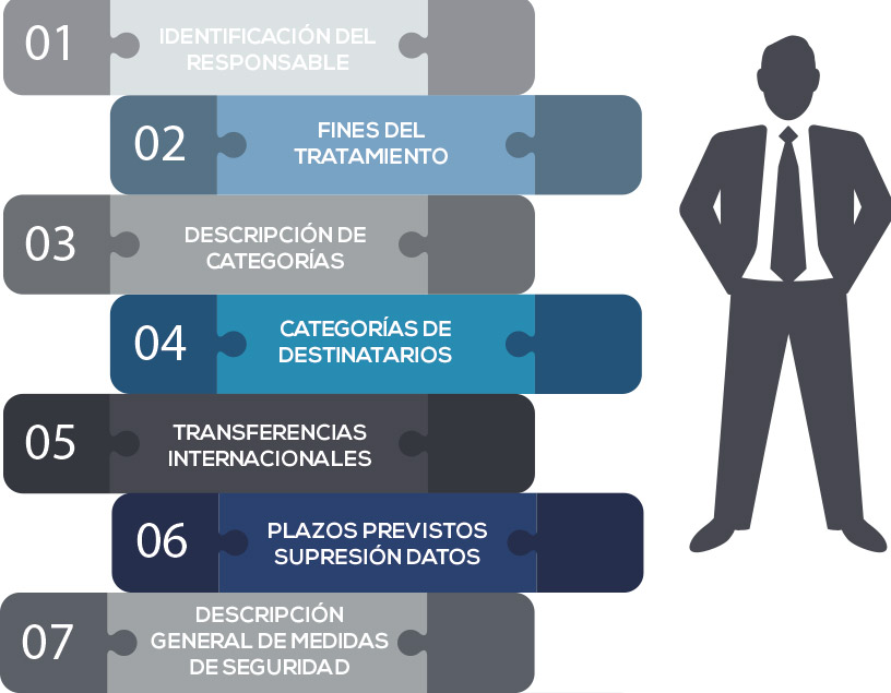 registro responsable fichero