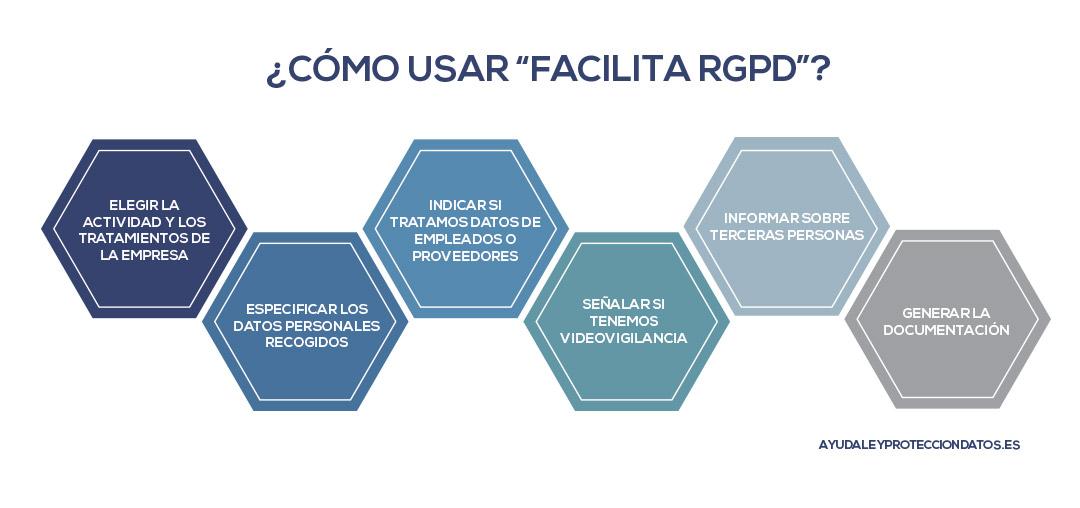 como usar la herramienta de la agencia española de proteccion de datos, facilita rgpd, para el cumplimiento del reglamento general de proteccion de datos