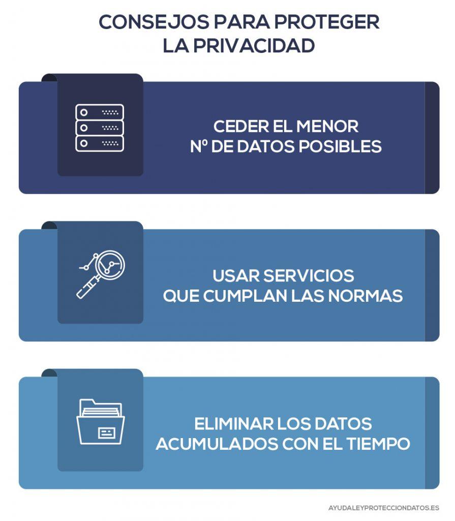 proteger la privacidad de los datos personales