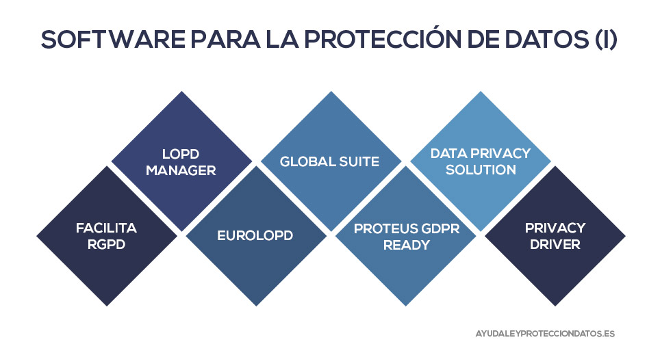 software para cumplir la ley de proteccion de datos reglamento general de proteccion de datos