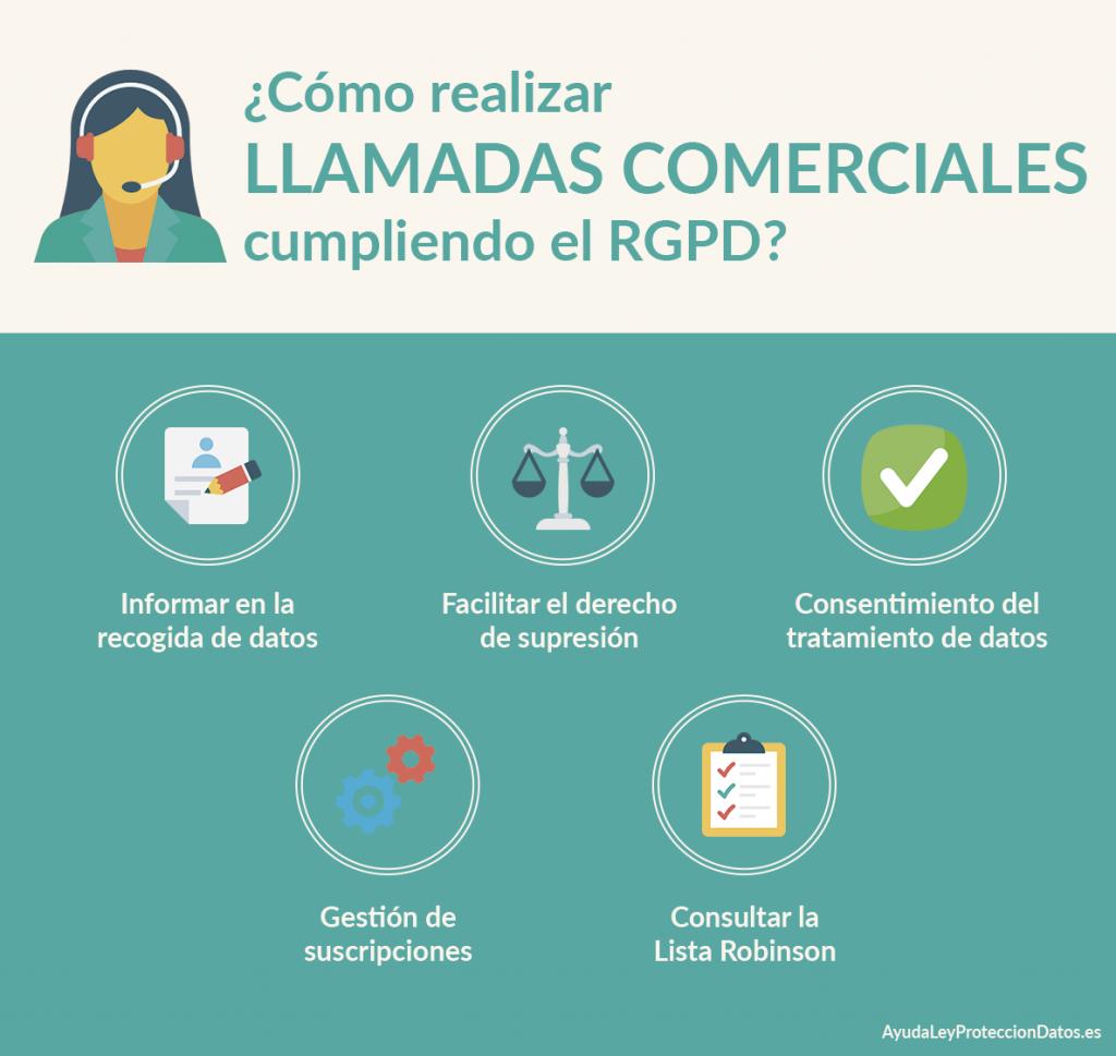 como realizar llamadas comerciales cumpliendo el reglamento general de proteccion de datos