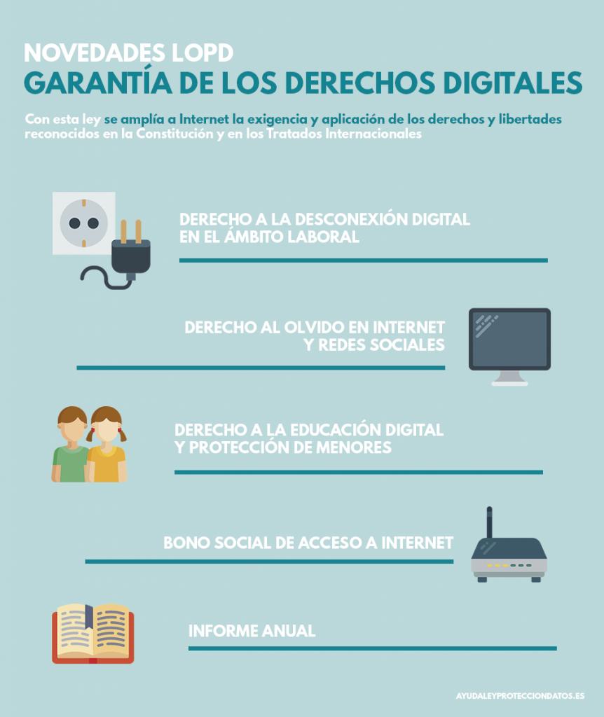 ley proteccion de datos garantia de los derechos digitales