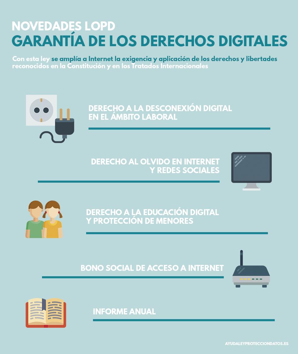 Novedades de la Ley Orgánica de Protección de Datos y de Garantía de Derechos Digitales