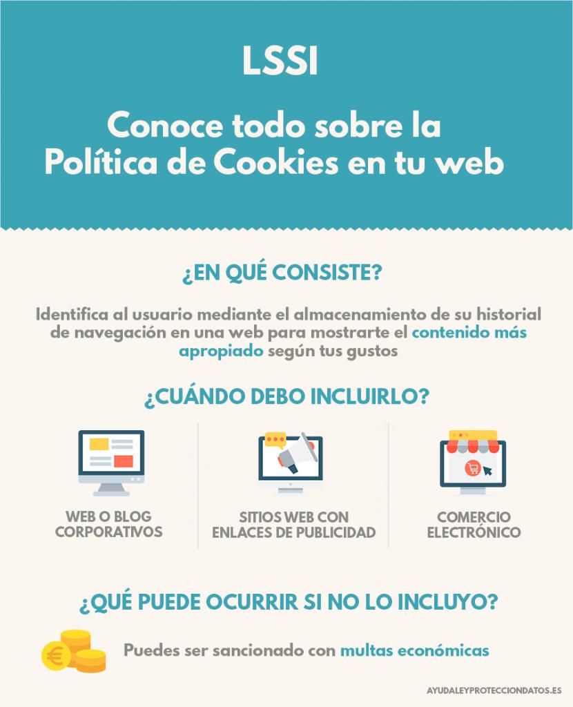 politica de cookies en tu web