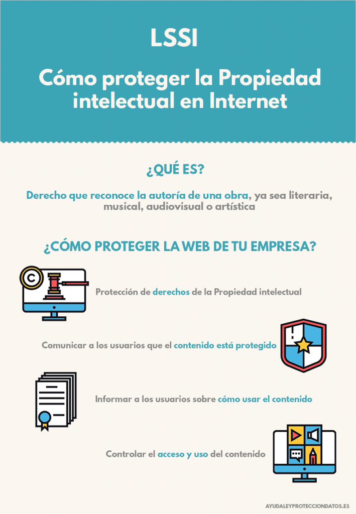 como proteger la propiedad intelectual en internet ley de servicios de la sociedad de la informacion