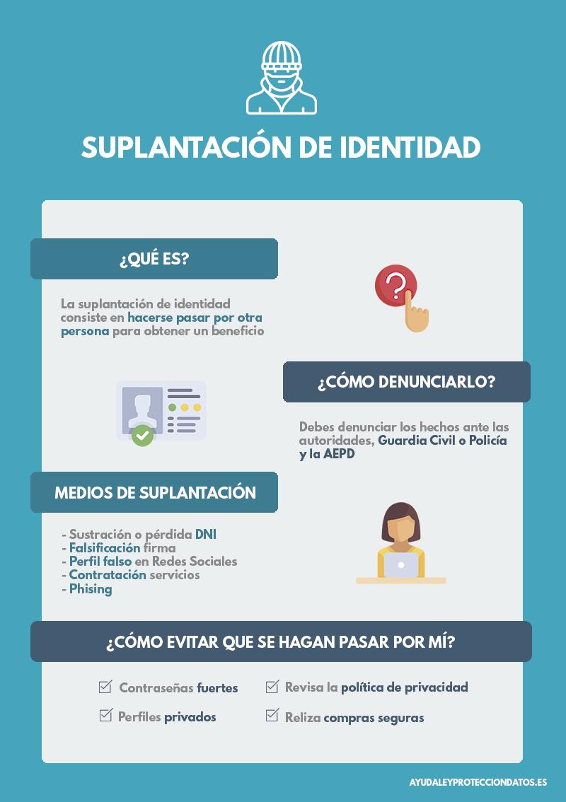 suplantacion de identidad en facebook proteccion de datos