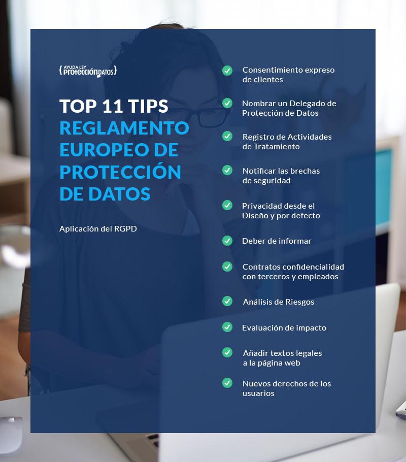 guía reglamento europeo protección datos