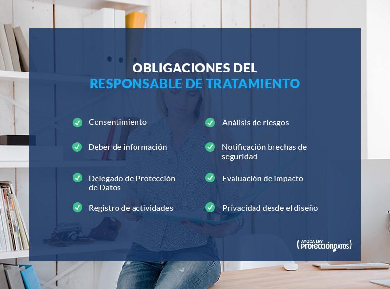 las obligaciones del responsable del tratamiento con el reglamento general de protección de datos