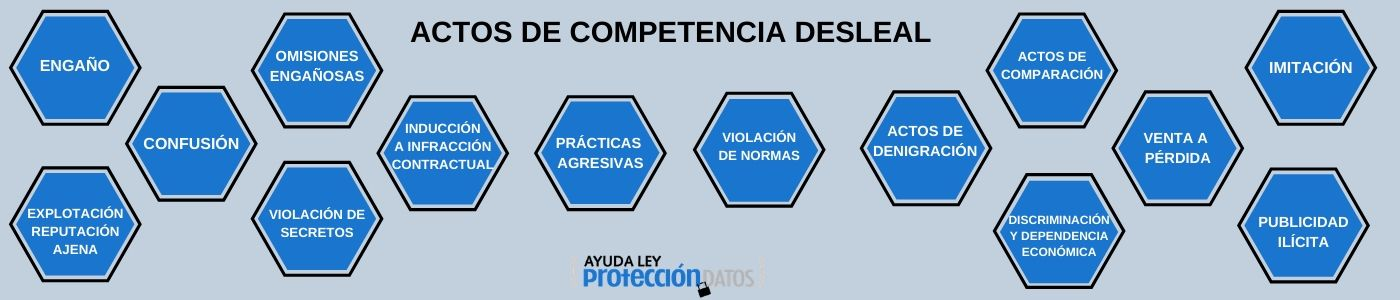 Infografia Actos competencia desleal