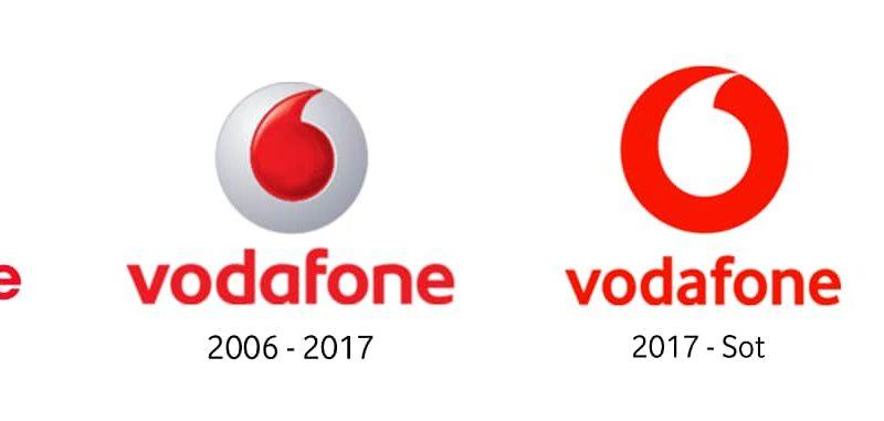 reclamaciones a Vodafone