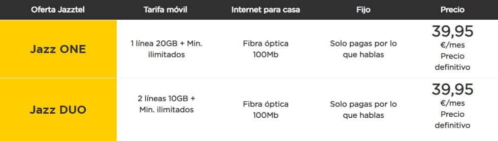 ofertas en portabilidad de fibra en Jazztel