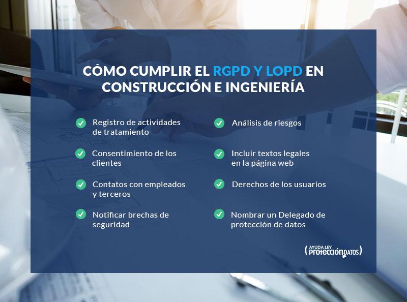 Pasos cumplir ley lopd rgpd en construcción e ingeniería